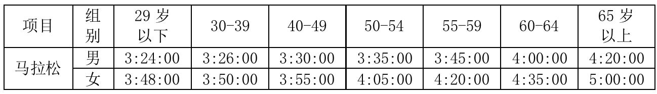 截屏2020-04-08下午1.46.00.png